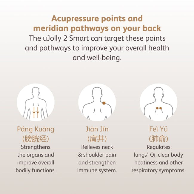 OSIM uJolly 2 Smart Back Massager - 5