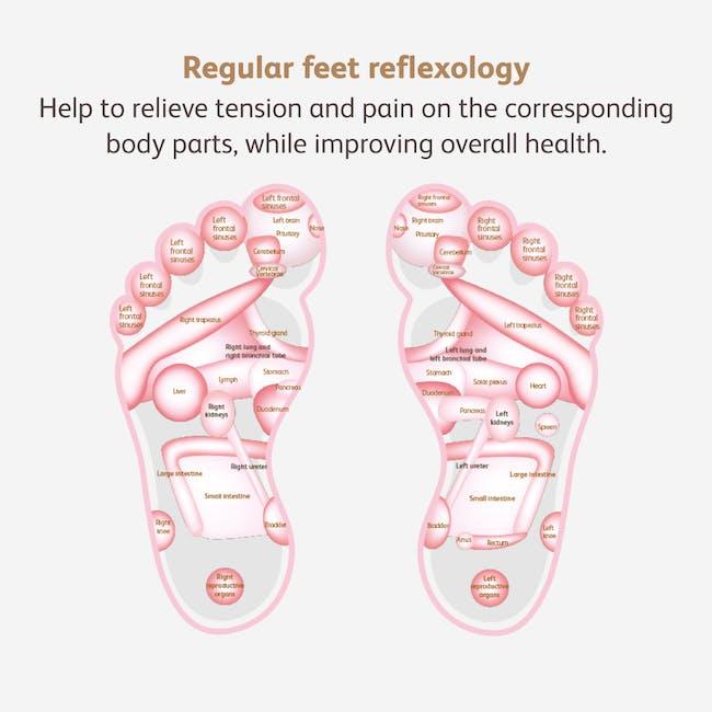 OSIM uSqueez 2 Smart Leg Massager - 5