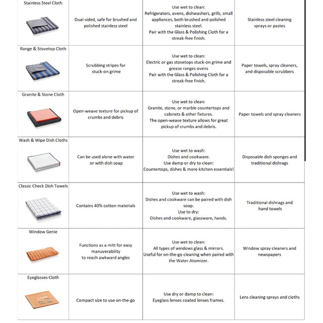 e-cloth Eco Dish Washing Pad - 8