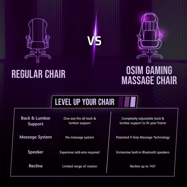 OSIM uThrone Gaming Massage Chair - Self Assembled - Pink - 9