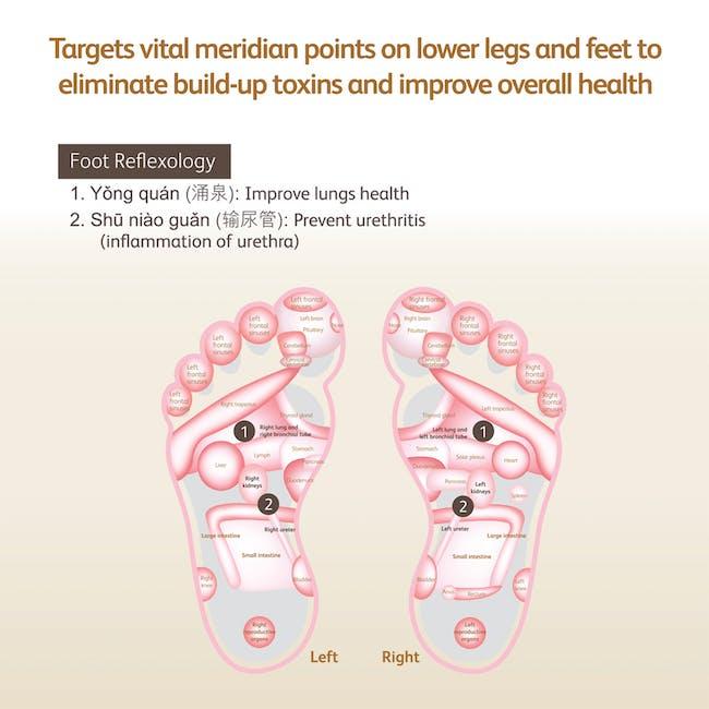 OSIM uPhoria Warm Leg Massager - 9
