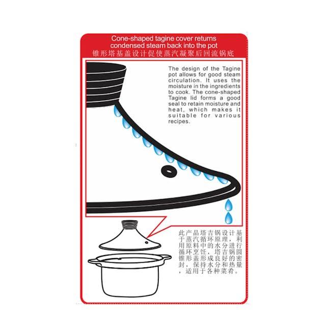 TOYOMI Micro-com High Heat Stew Cooker HH 9080 - Beige - 7