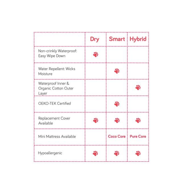 Pure Core Crib Mattress + Organic Hybrid Waterproof Cover [Firm] - 4