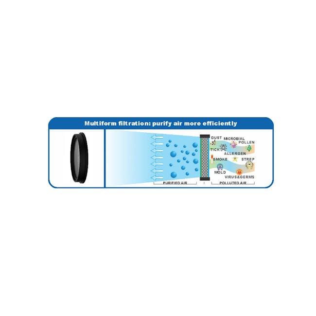 TOYOMI Handheld Stick Vacuum Cleaner 800W VC 341 - 5
