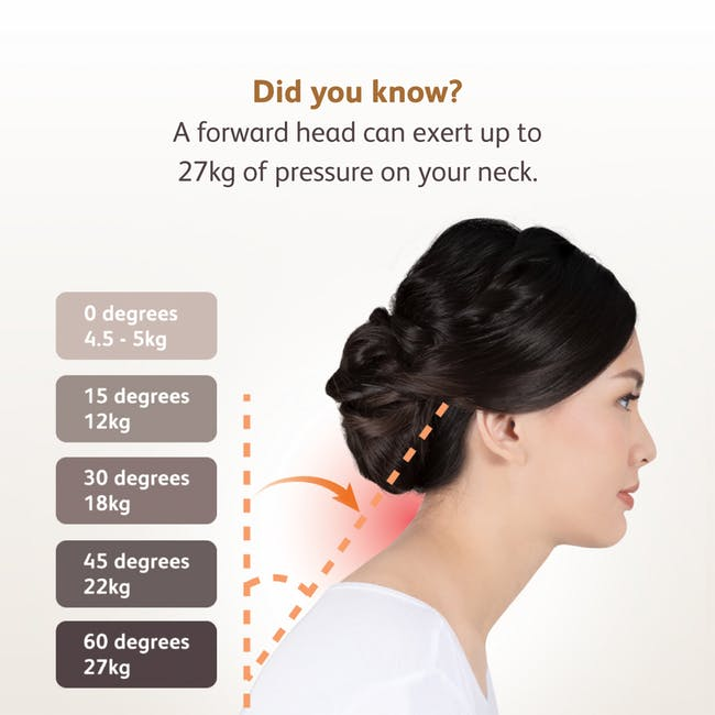 OSIM uMoby Smart Neck & Shoulders Massager - 2