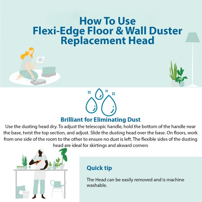 e-cloth Eco Flexi Edge Floor + Wall Duster Replacement Head - 6