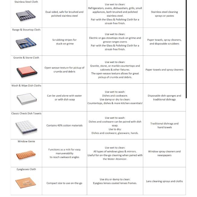 e-cloth Eco Flexi Edge Floor + Wall Duster Replacement Head - 8