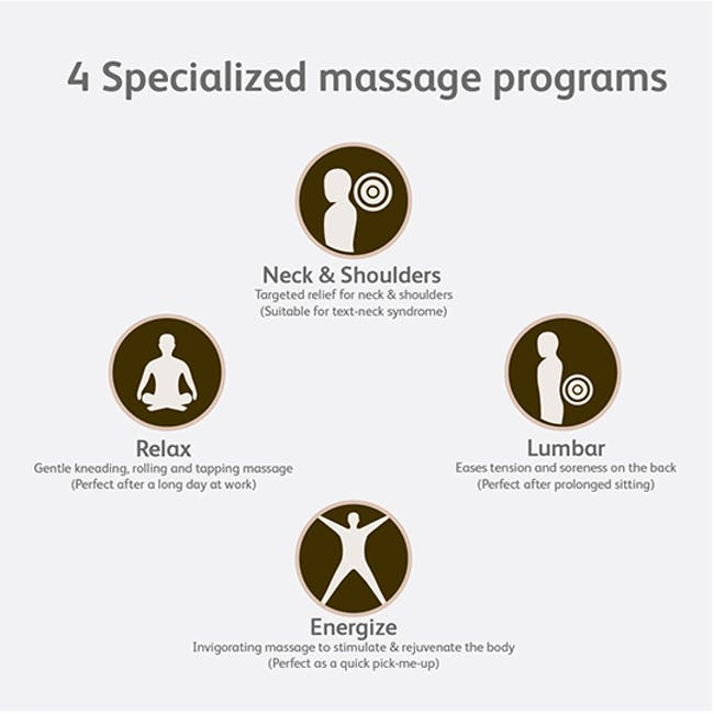 OSIM uJolly Back Massager - Red - 4