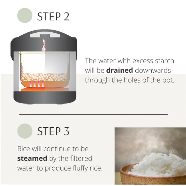 TOYOMI 1.8L Micro-com Low-Carb Stainless Steel Rice Cooker RC 4348 - 5